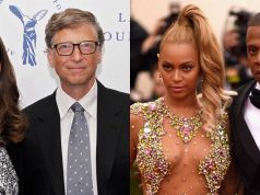 Richest Couples in the World 2018